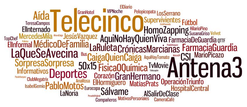 Nube Telecinco y A3